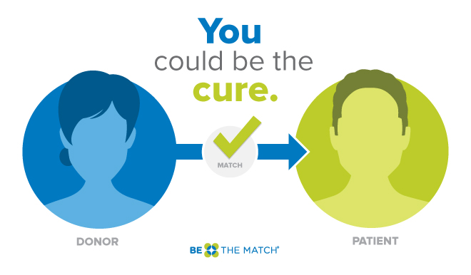 1a-be_the_match-you_could_be_the_cure
